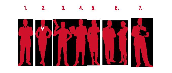 seven-team