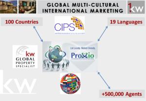 multi-cultural