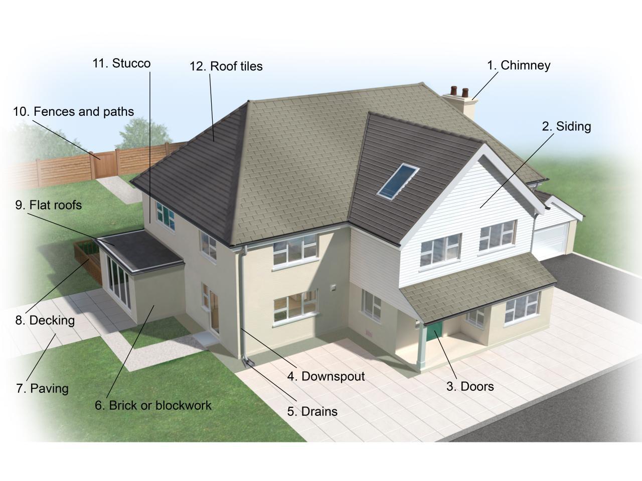Exterior House Parts Names Architectural Designs